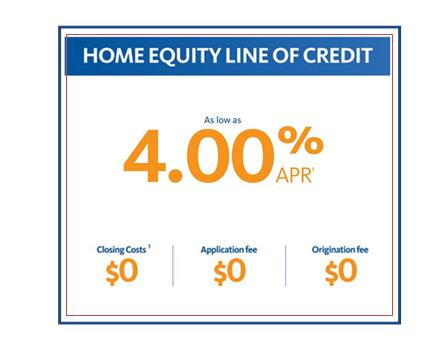 Home Equity Line of Credit rate chart